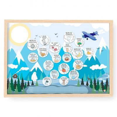 Mini Miles Milestoneposter A4 – Mountain Blue Babyposters